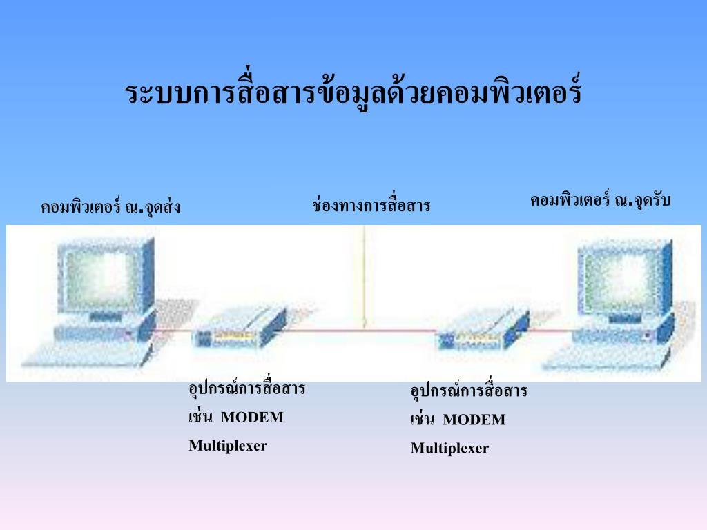 ระบบการสื่อสารข้อมูลด้วยคอมพิวเตอร์