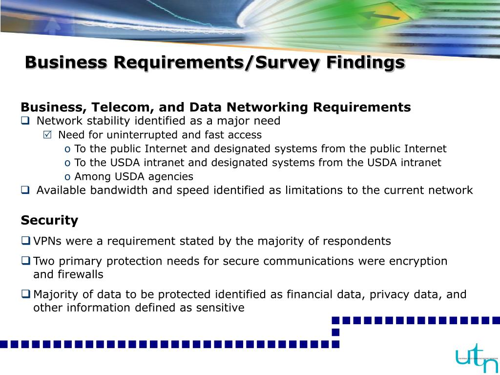 Business Requirements/Survey Findings