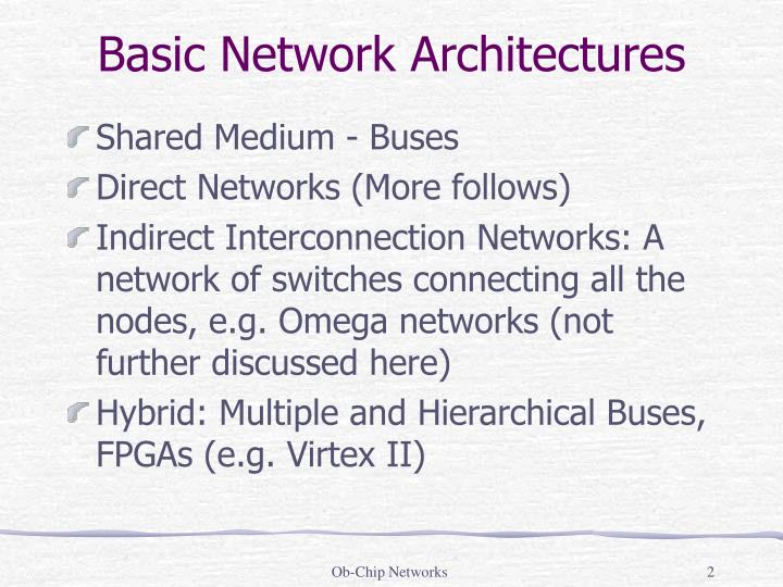 Basic network architectures