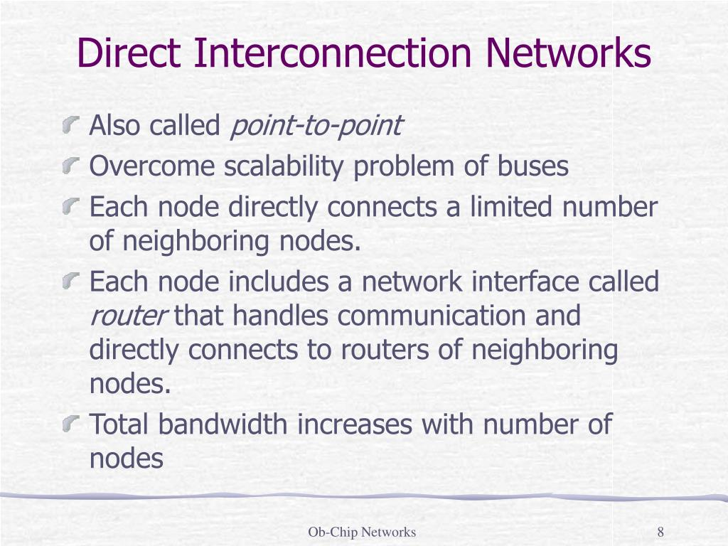 Direct Interconnection Networks