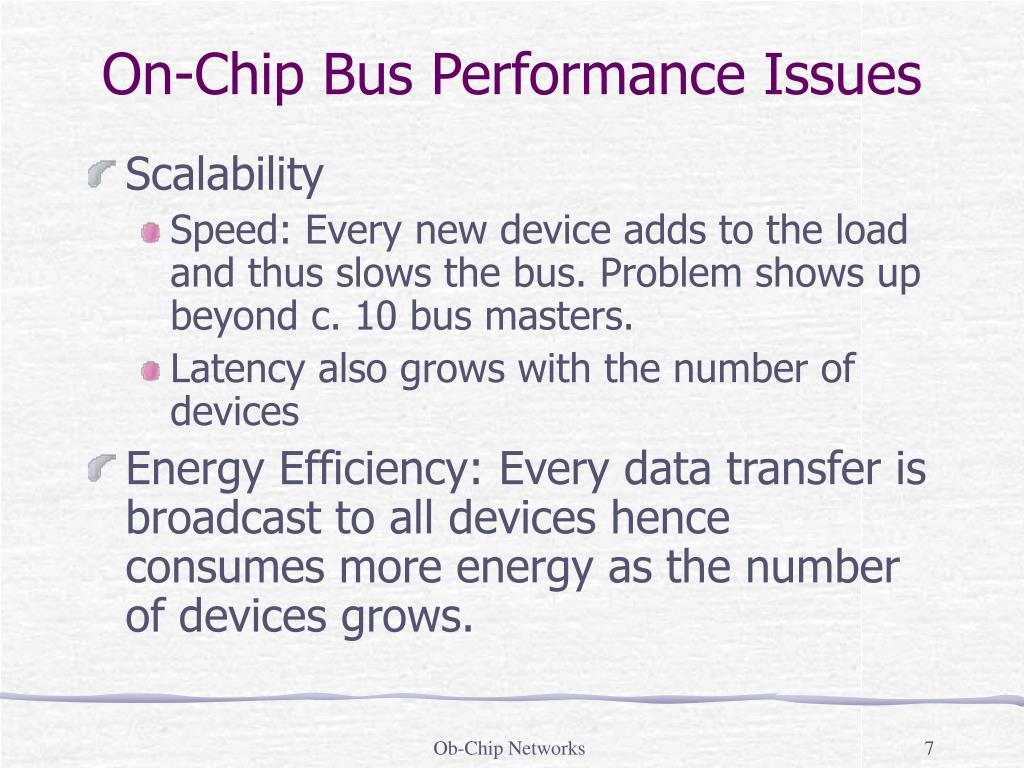 On-Chip Bus Performance Issues
