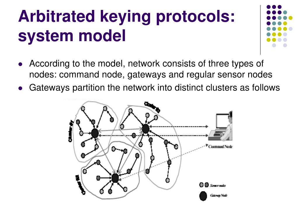 Arbitrated keying protocols: system model