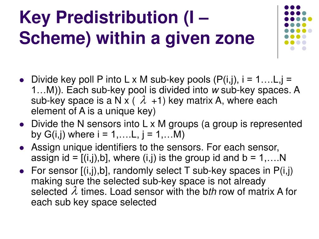 Key Predistribution (I –Scheme) within a given zone