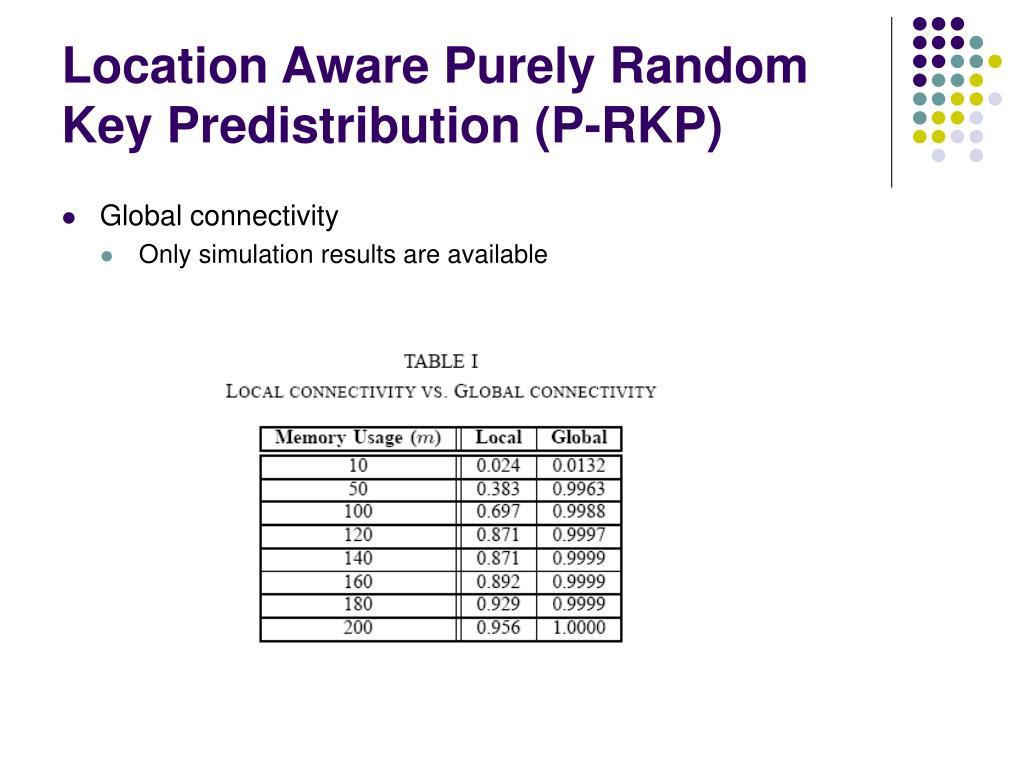 Location Aware Purely Random Key Predistribution (P-RKP)