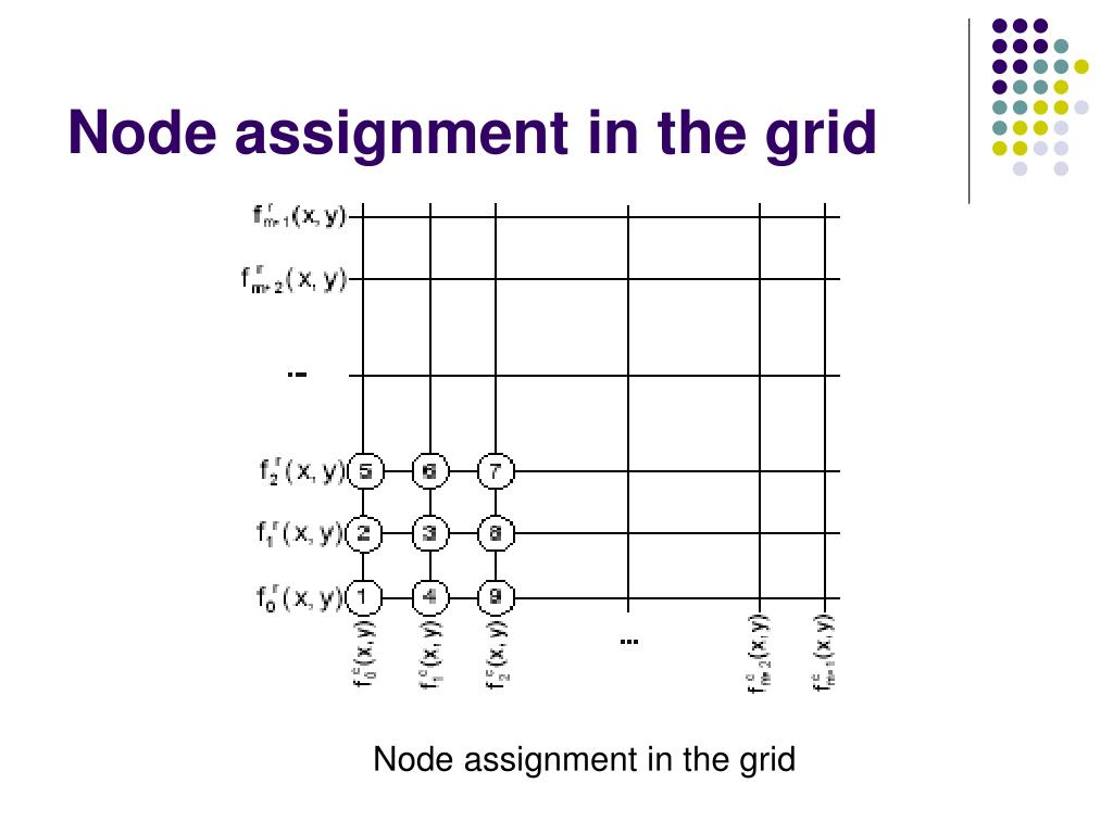 Node assignment in the grid