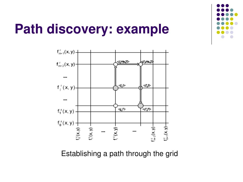 Path discovery: example