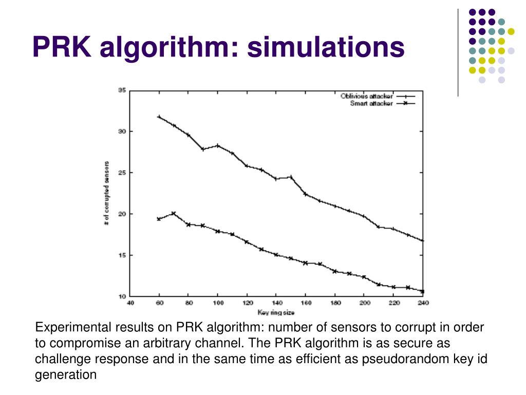 PRK algorithm: simulations