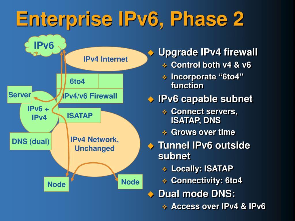 Upgrade IPv4 firewall