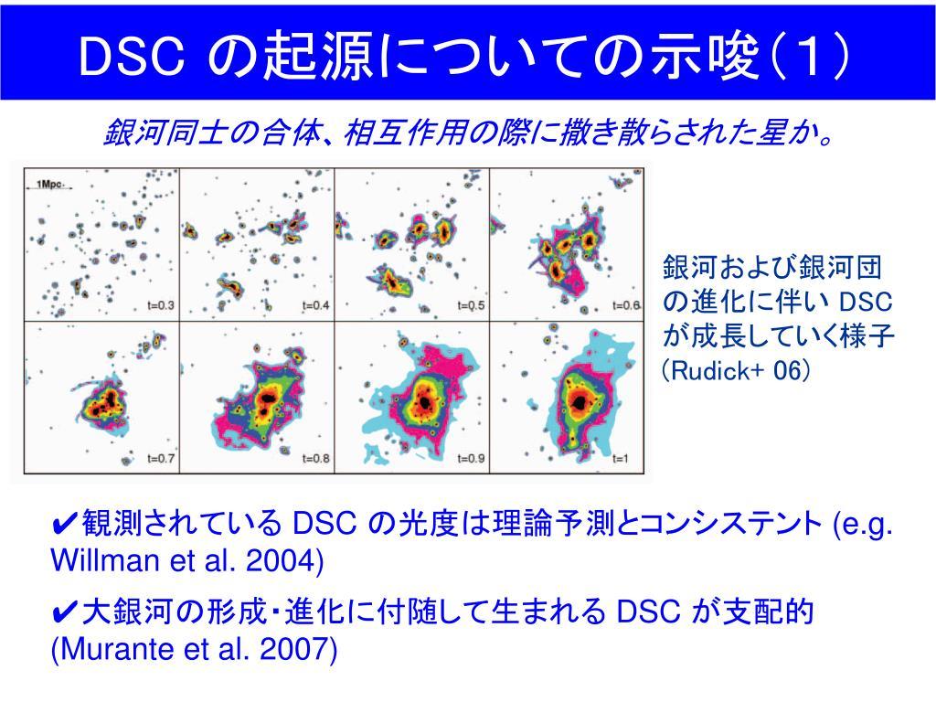 銀河同士の合体、相互作用の際に撒き散らされた星か。