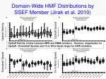 domain wide hmf distributions by ssef member jirak et al 2010