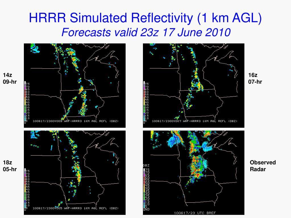 HRRR Simulated Reflectivity (1 km AGL)