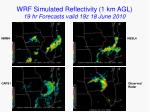 wrf simulated reflectivity 1 km agl 19 hr forecasts valid 19z 18 june 2010