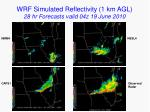 wrf simulated reflectivity 1 km agl 28 hr forecasts valid 04z 19 june 2010