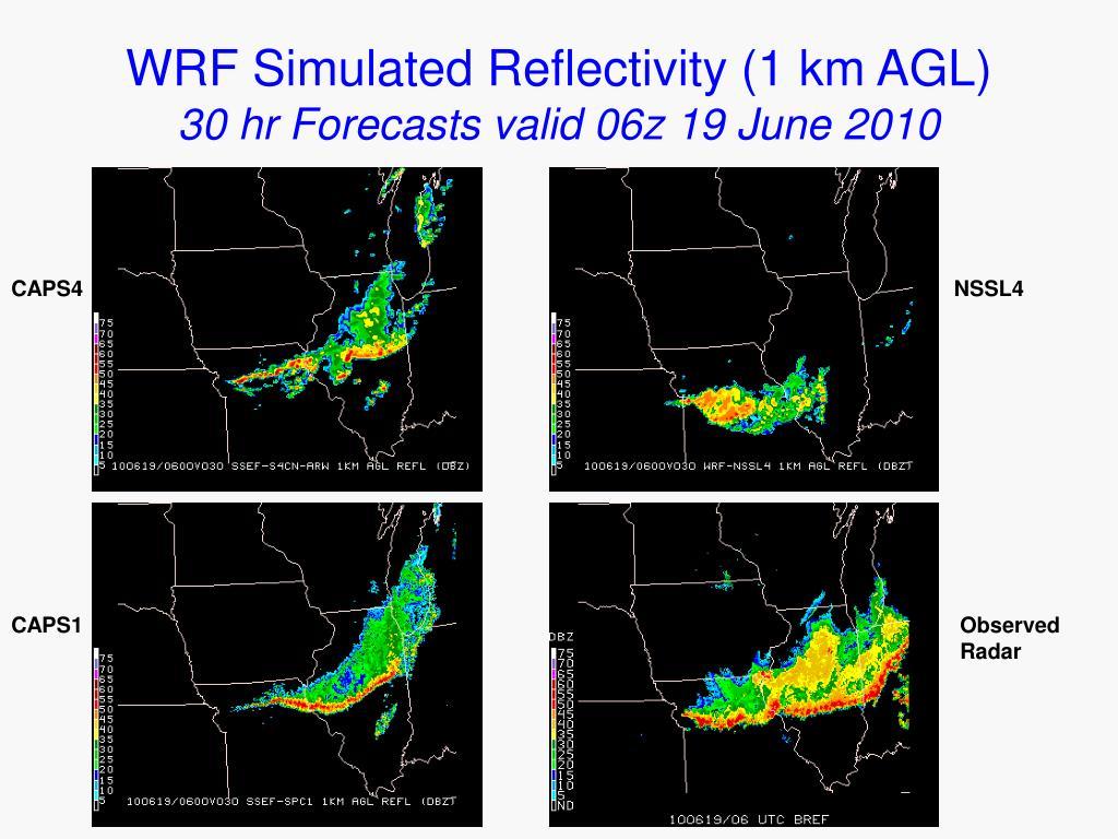 WRF Simulated Reflectivity (1 km AGL)