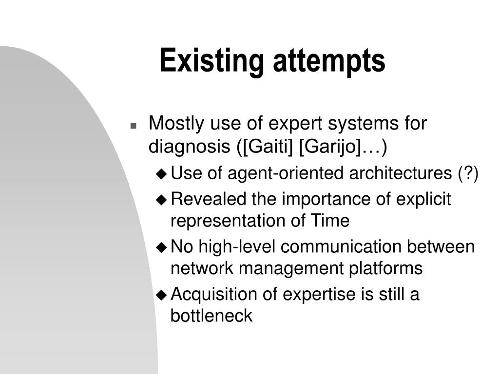 Existing attempts