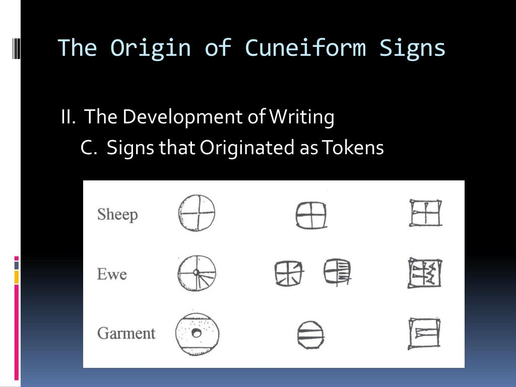 The Origin of Cuneiform Signs