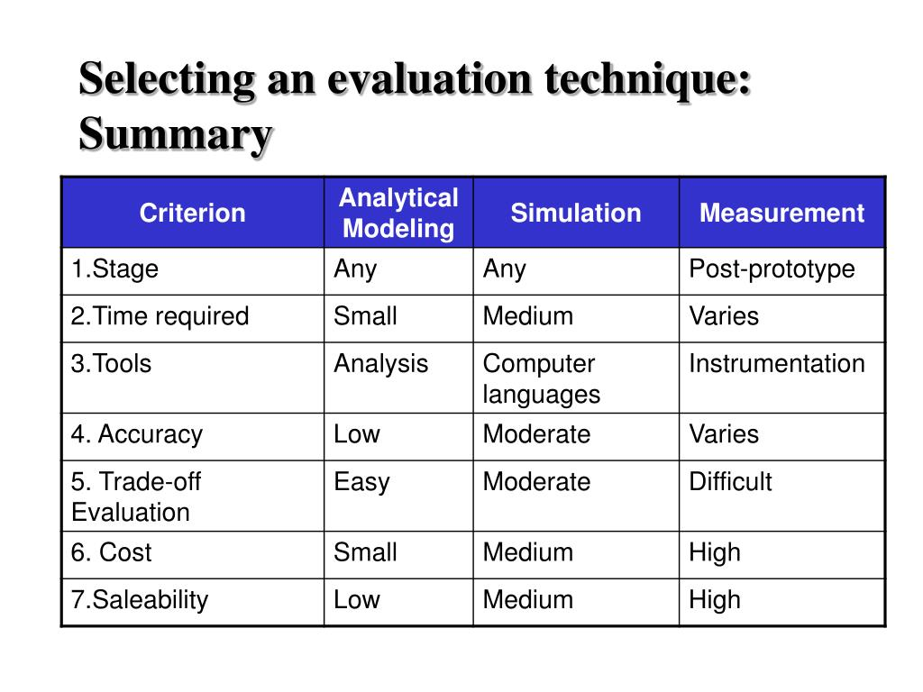 Selecting an evaluation technique: