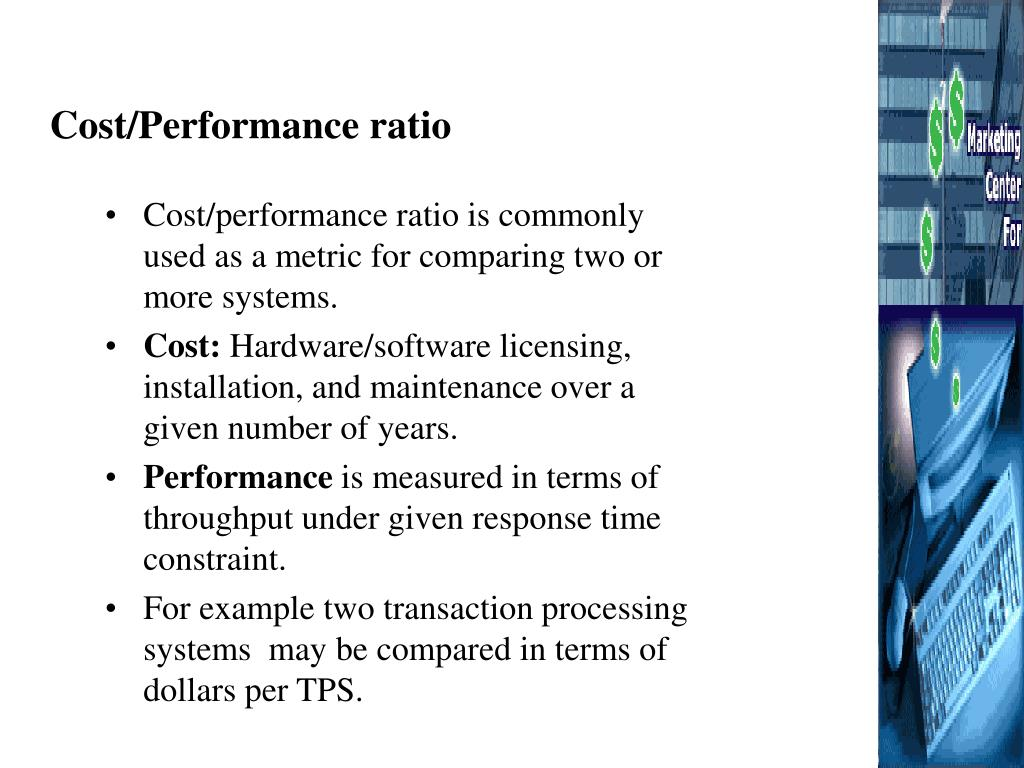 Cost/Performance ratio