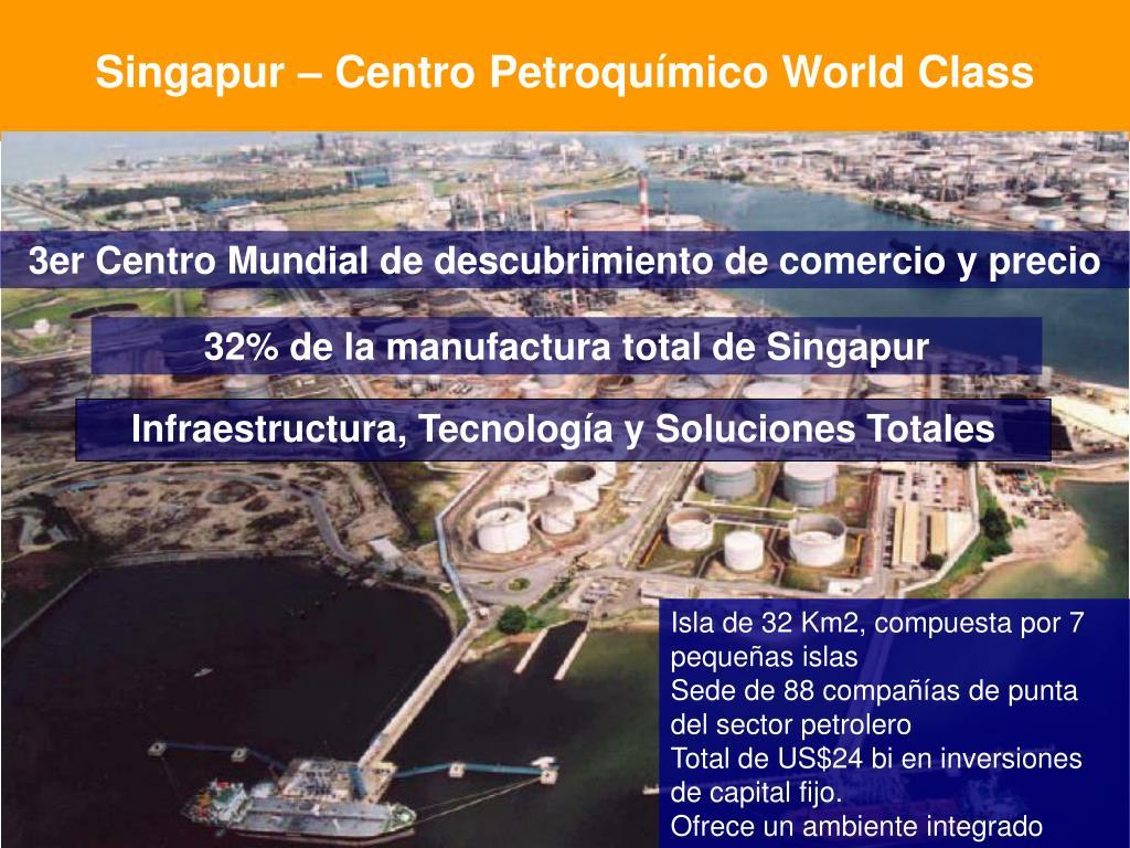 Singapur – Centro Petroquímico World Class