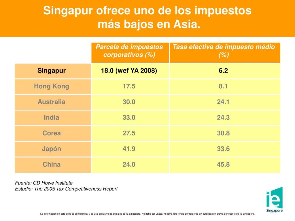 Singapur ofrece uno de los impuestos