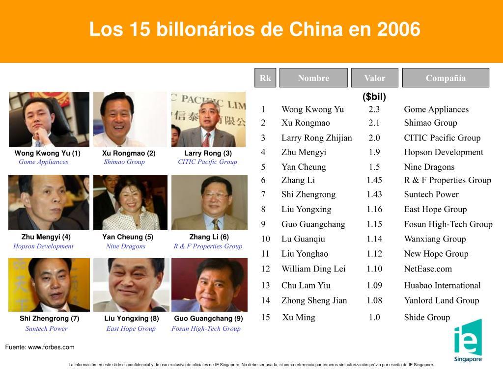 Los 15 billonários de China en 2006