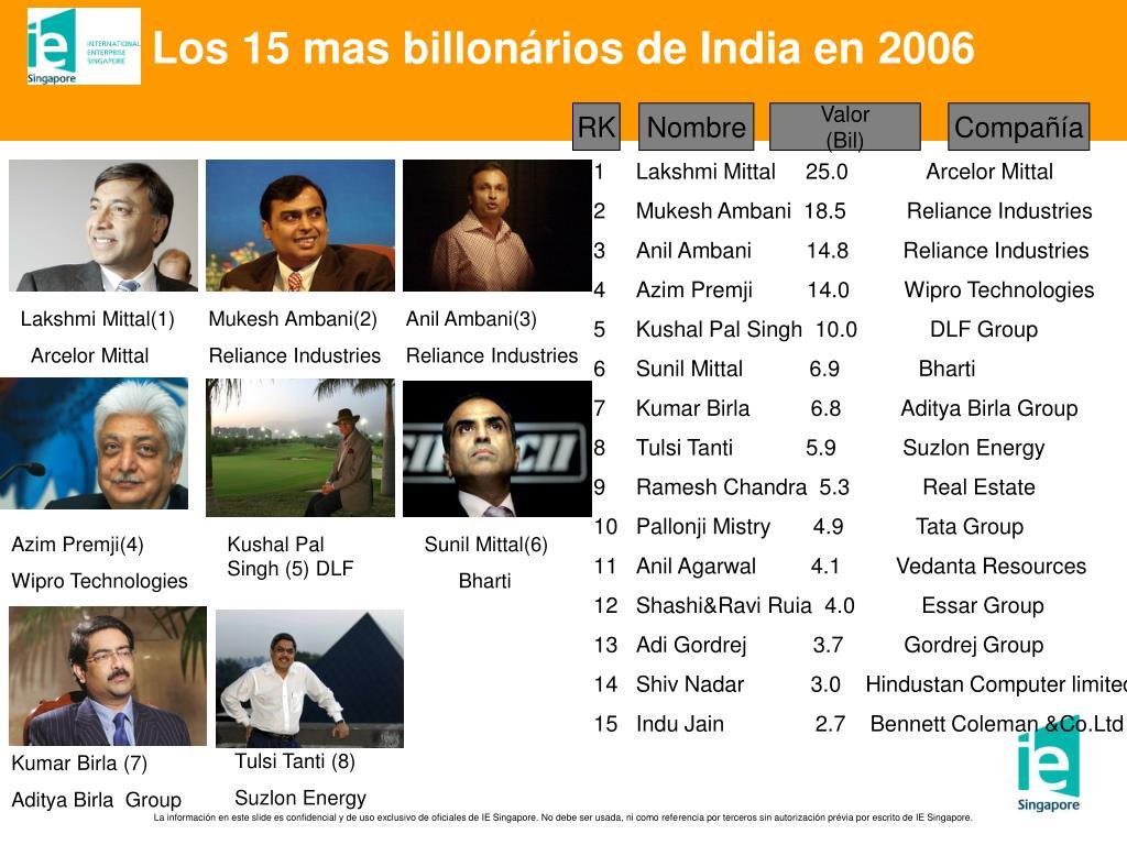 Los 15 mas billonários de India en 2006