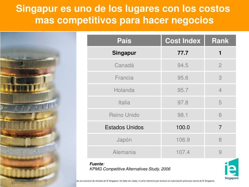Singapur es uno de los lugares con los costos