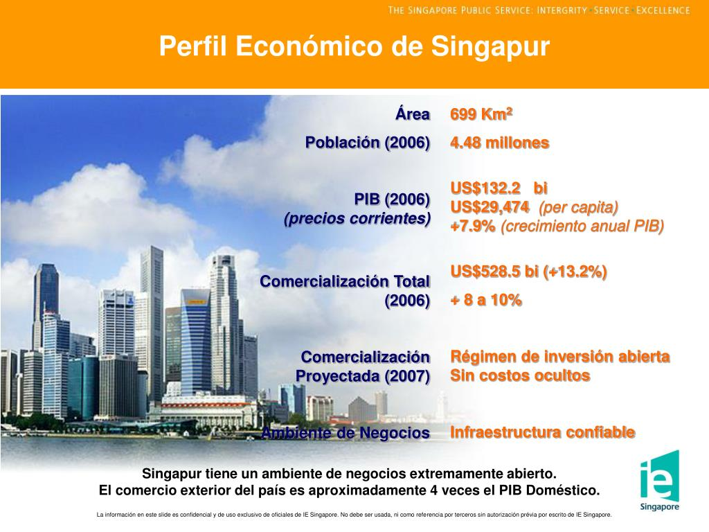 Perfil Económico de Singapur