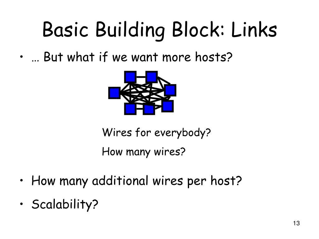 Basic Building Block: Links