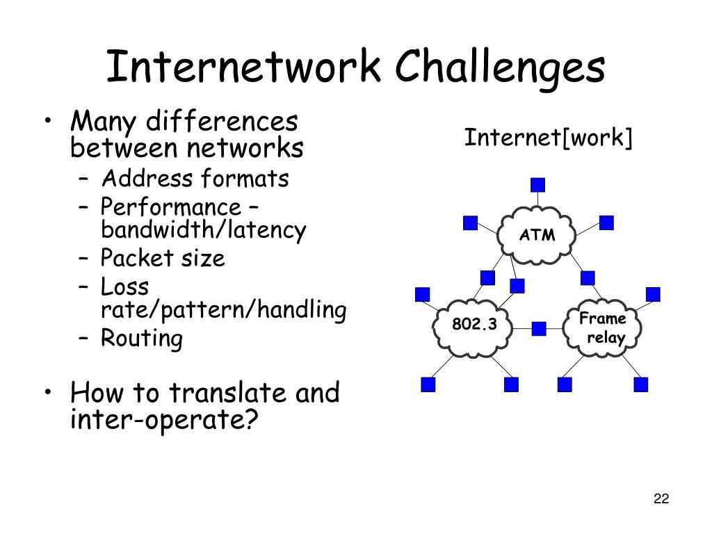 Internetwork Challenges