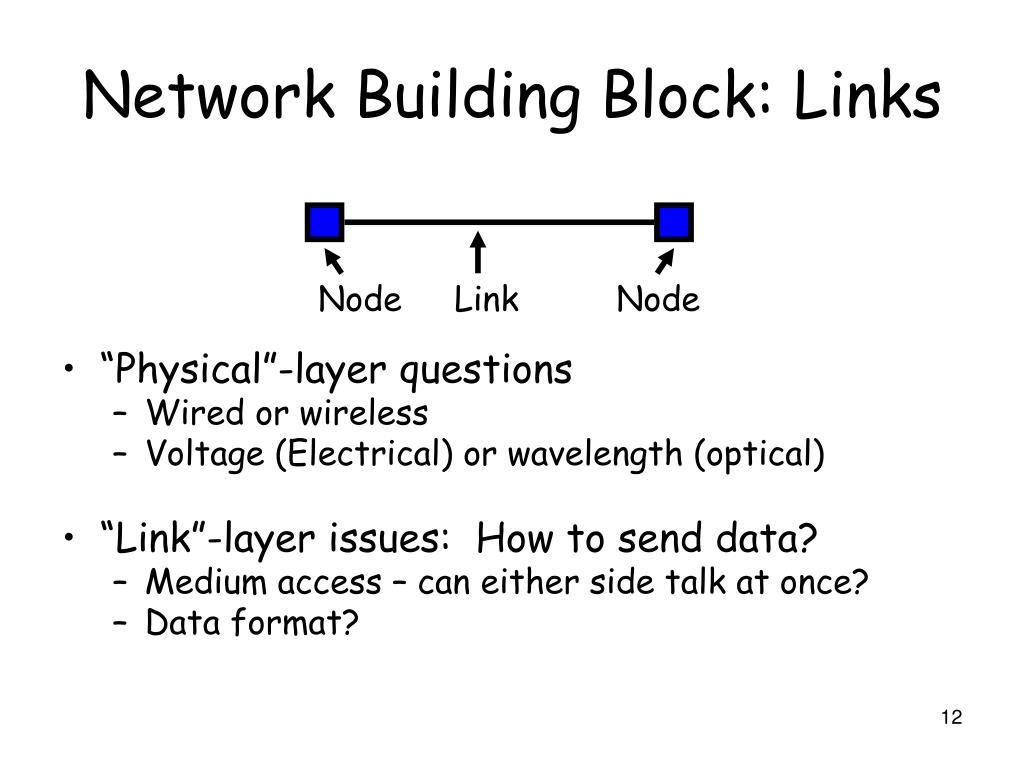 Network Building Block: Links