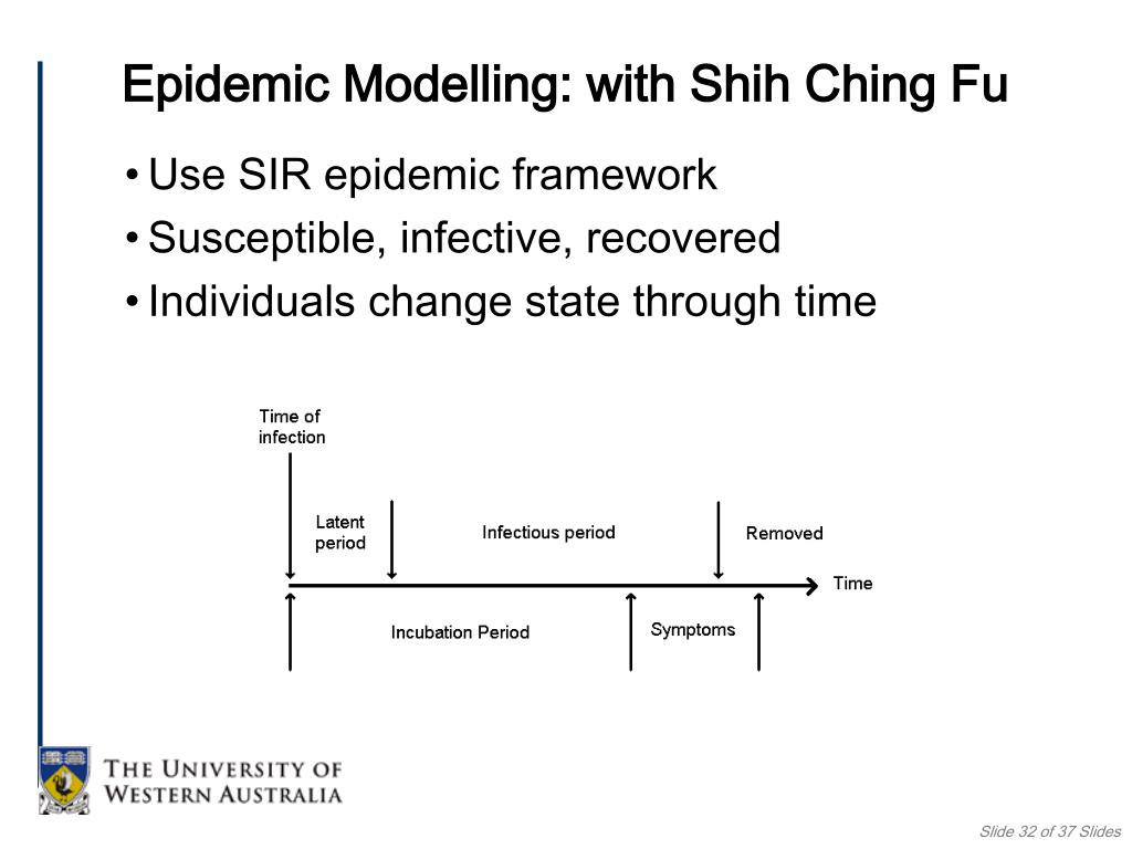 Epidemic Modelling: with Shih Ching Fu