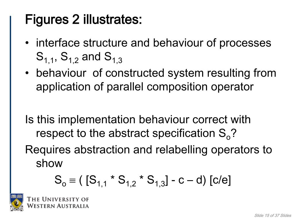 interface structure and behaviour of processes