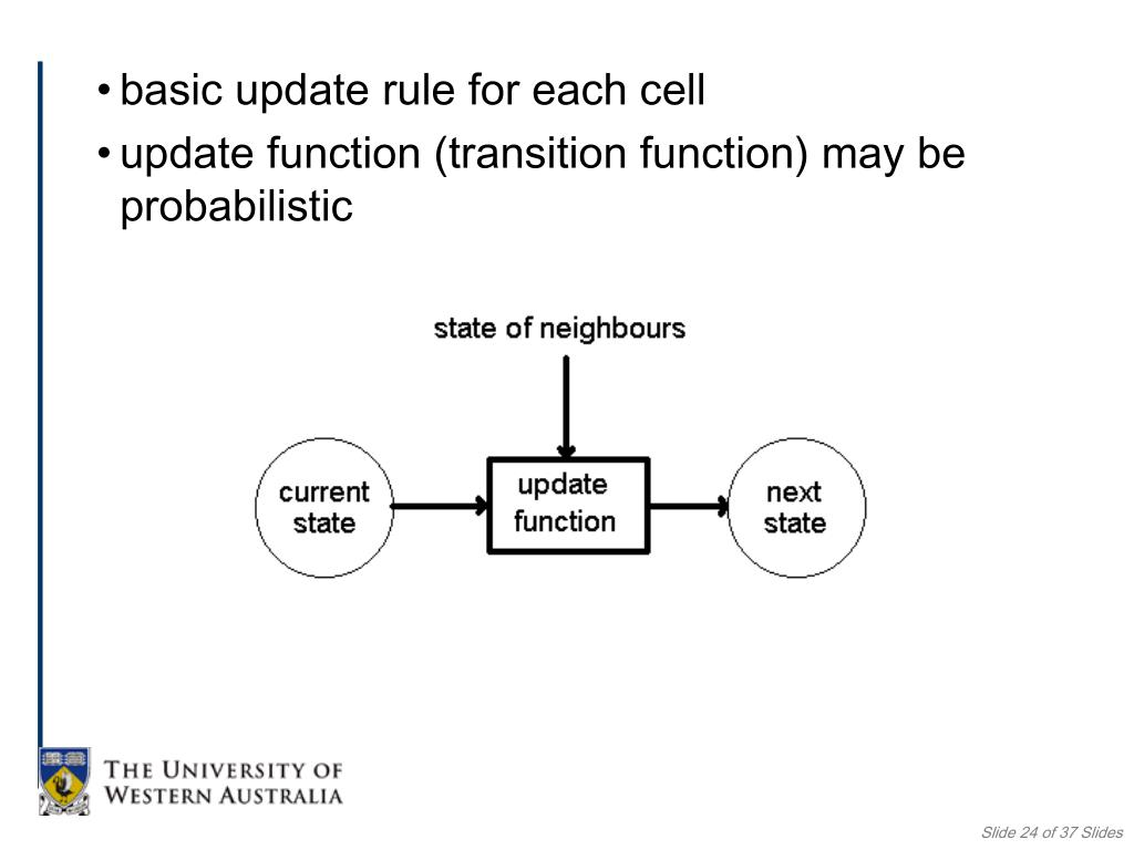 basic update rule for each cell
