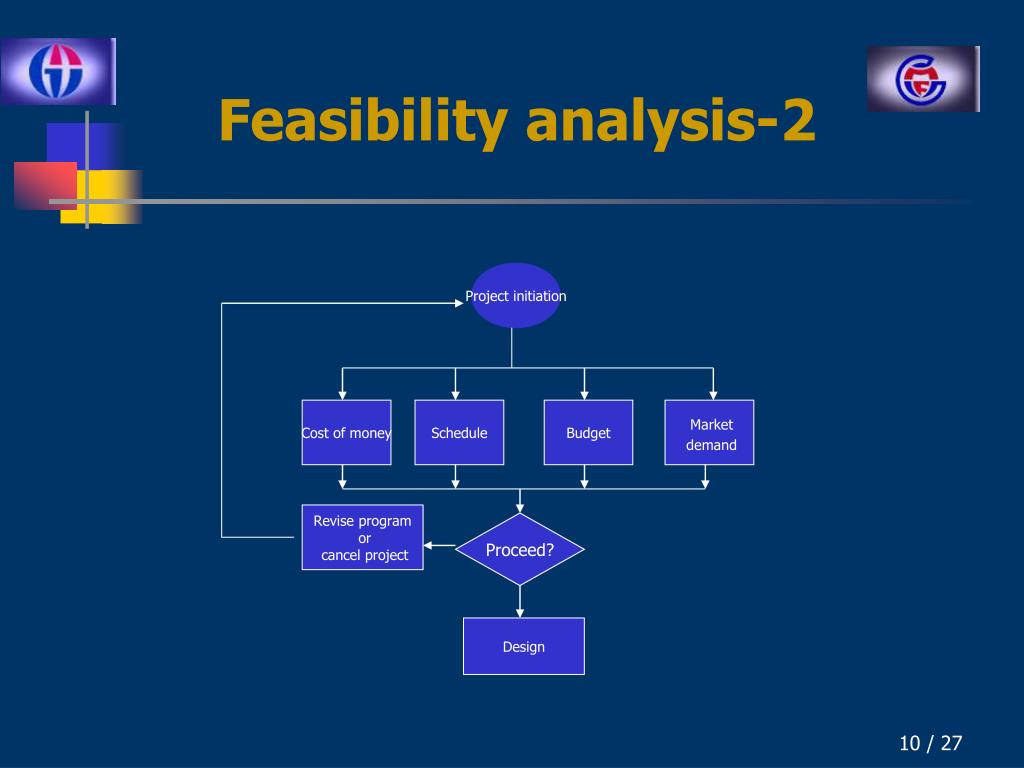 Feasibility analysis-2
