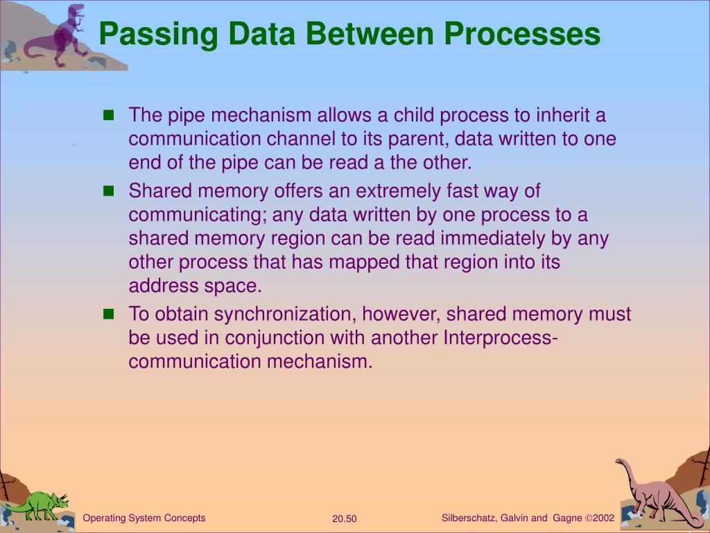 Passing Data Between Processes