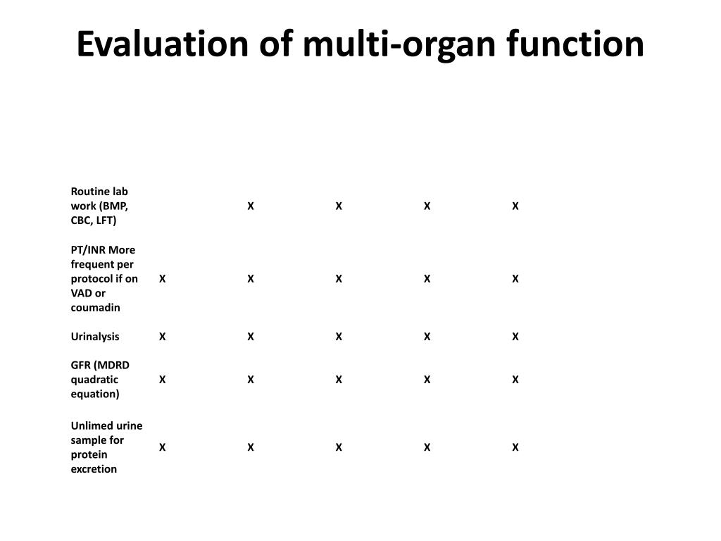 Evaluation of multi-organ function