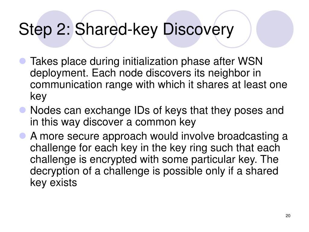 Step 2: Shared-key Discovery