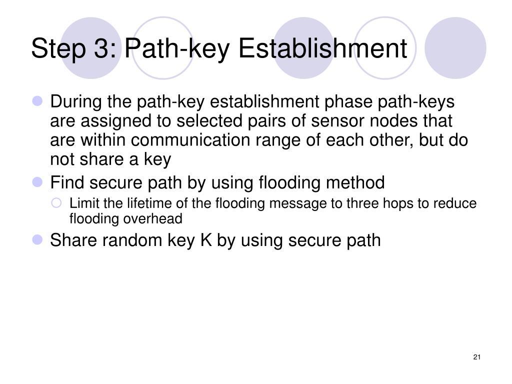 Step 3: Path-key Establishment