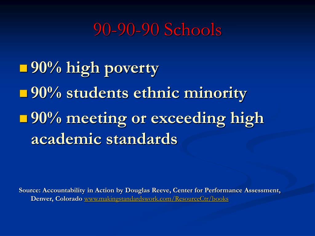 90-90-90 Schools