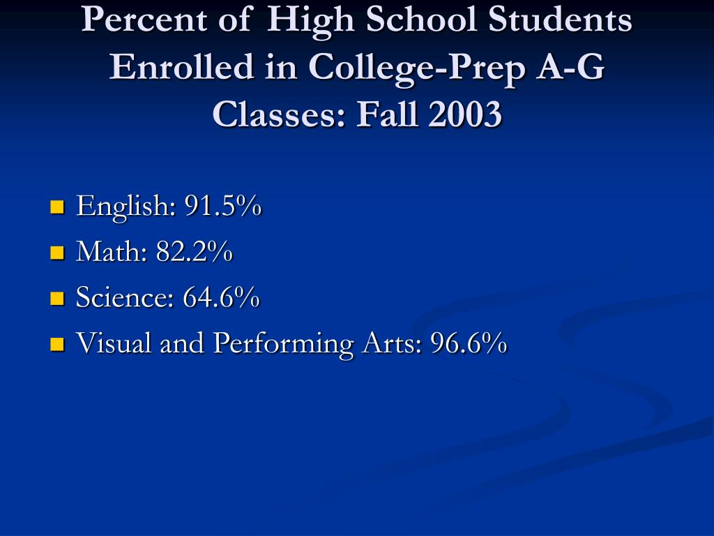 Percent of High School Students Enrolled in College-Prep A-G Classes: Fall 2003