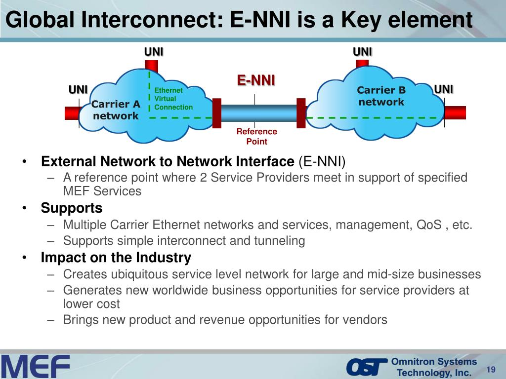 Global Interconnect: E-NNI is a Key element