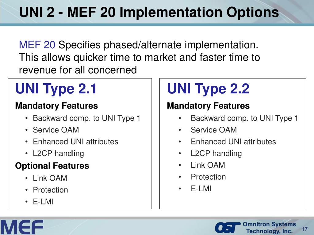 UNI 2 - MEF 20 Implementation Options