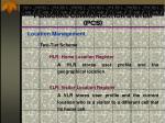 personal communication system pcs38