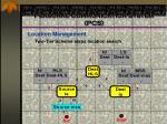 personal communication system pcs42