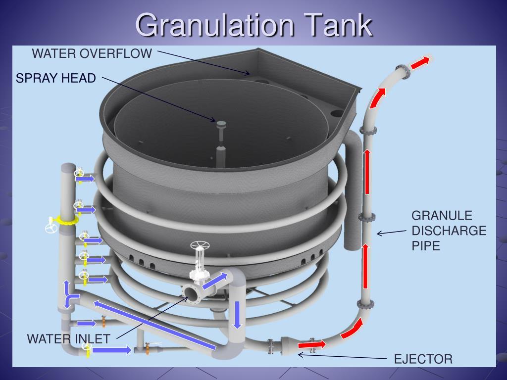 Granulation Tank