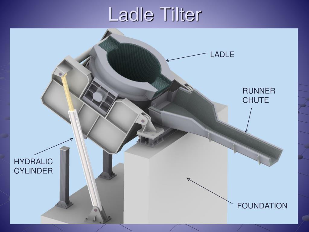 Ladle Tilter