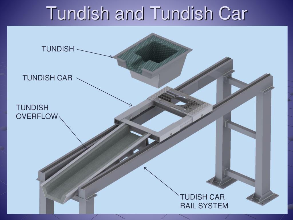 Tundish