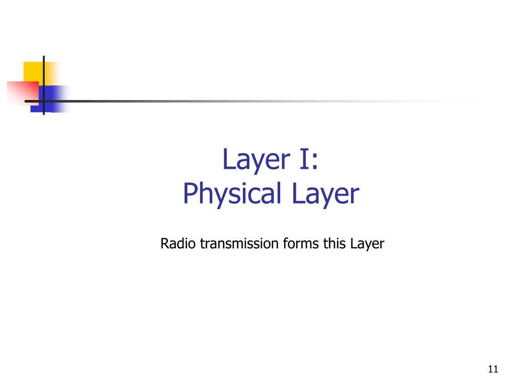 Layer I: