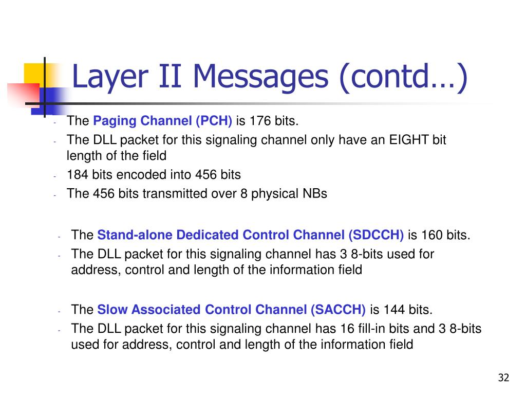 Layer II Messages (contd…)
